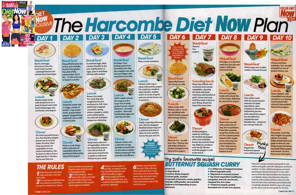 Diet Plan Chat - Plus belle la vie (PBLV)